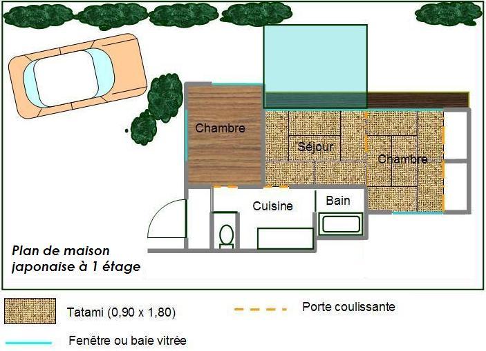 plan maison traditionnelle japonaise du japon et des fleurs. Black Bedroom Furniture Sets. Home Design Ideas